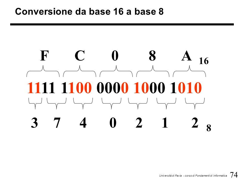 74 Università di Pavia - corso di Fondamenti di Informatica Conversione da base 16 a base 8 1111 1100 0000 1000 1010 3 7 4 0 2 1 2 8 F C 0 8 A 16