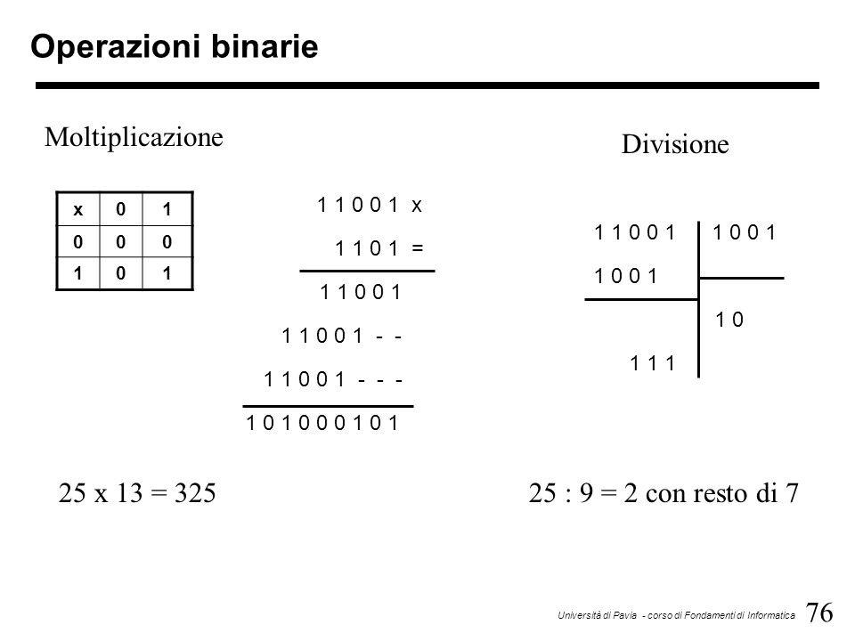 76 Università di Pavia - corso di Fondamenti di Informatica Operazioni binarie 1 1 0 0 1 x 1 1 0 1 = 1 1 0 0 1 1 1 0 0 1 - - 1 1 0 0 1 - - - 1 0 1 0 0