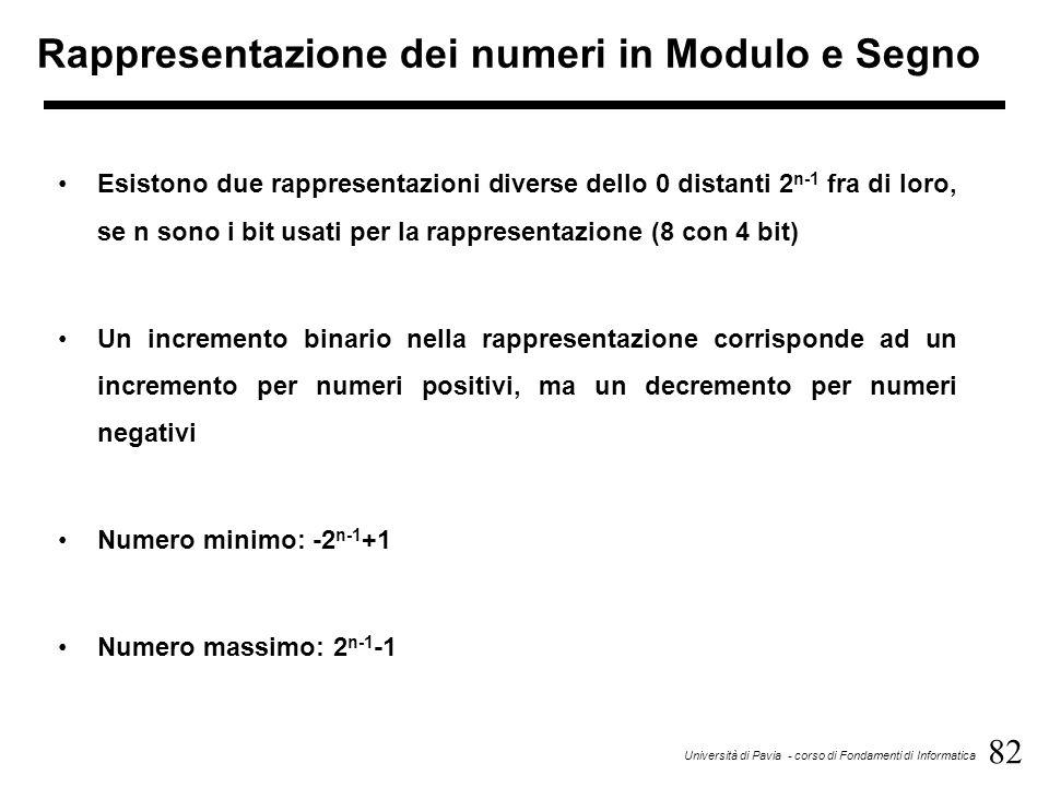 82 Università di Pavia - corso di Fondamenti di Informatica Rappresentazione dei numeri in Modulo e Segno Esistono due rappresentazioni diverse dello