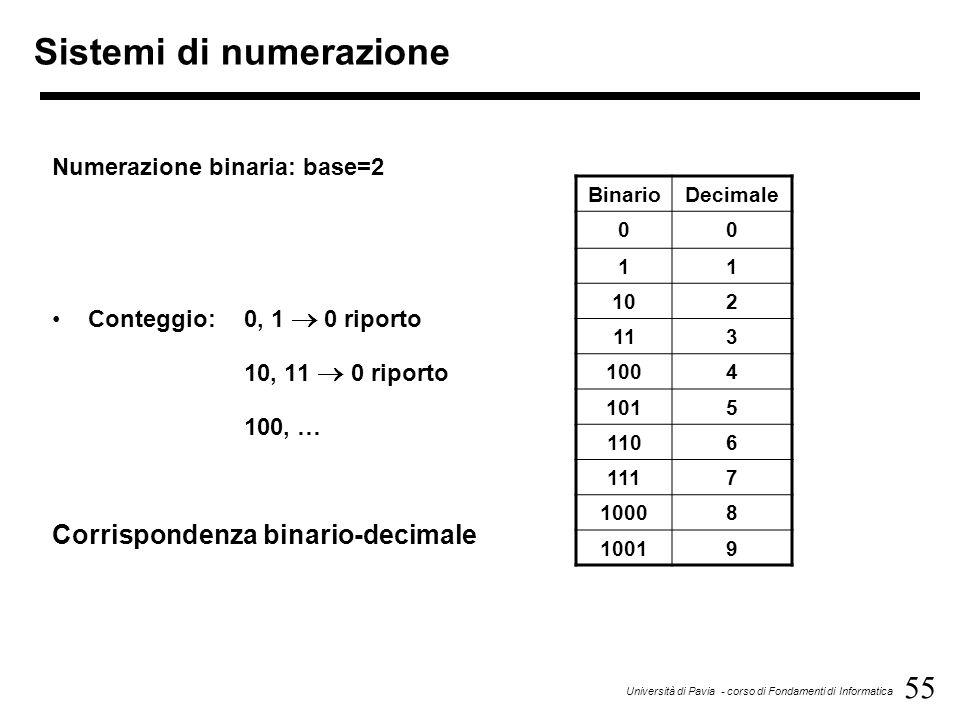 55 Università di Pavia - corso di Fondamenti di Informatica Sistemi di numerazione Numerazione binaria: base=2 Conteggio: 0, 1 0 riporto 10, 11 0 ripo