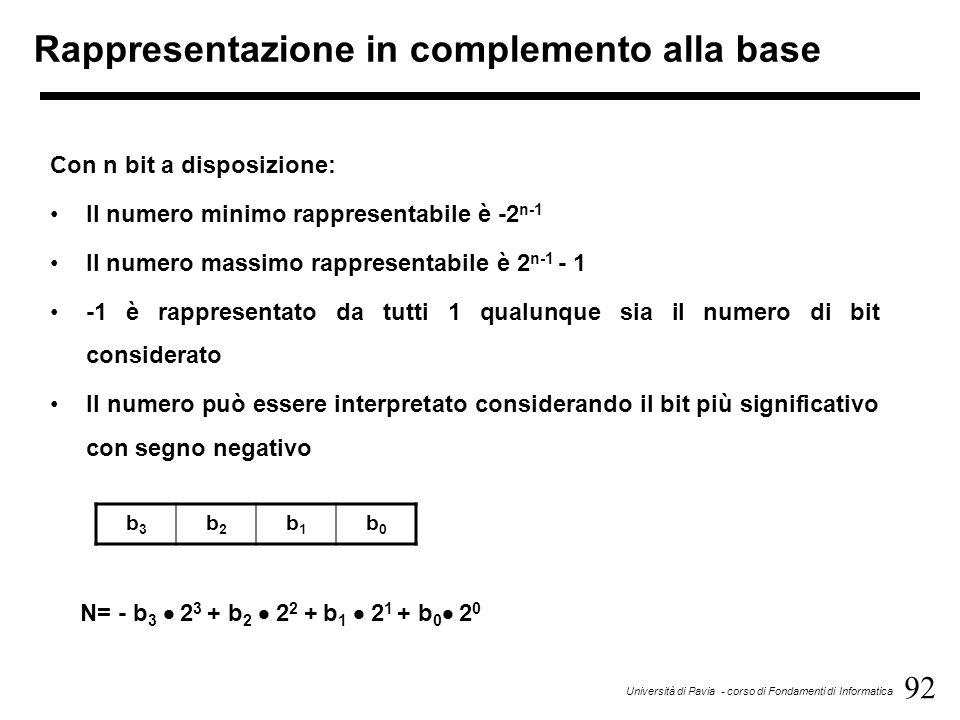 92 Università di Pavia - corso di Fondamenti di Informatica Rappresentazione in complemento alla base Con n bit a disposizione: Il numero minimo rappr