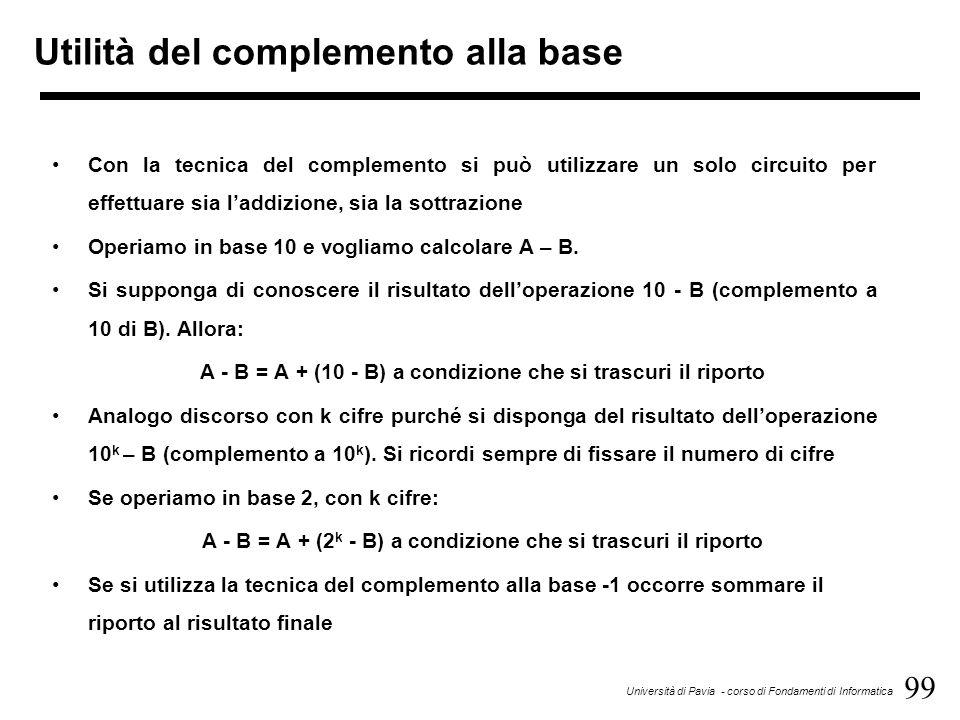 99 Università di Pavia - corso di Fondamenti di Informatica Utilità del complemento alla base Con la tecnica del complemento si può utilizzare un solo