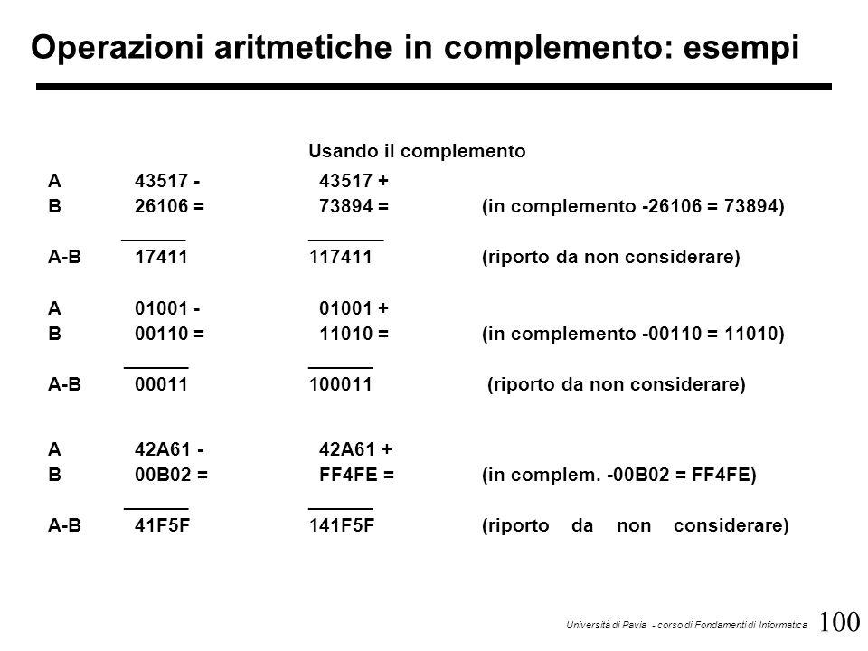 100 Università di Pavia - corso di Fondamenti di Informatica Operazioni aritmetiche in complemento: esempi Usando il complemento A43517 - 43517 + B261