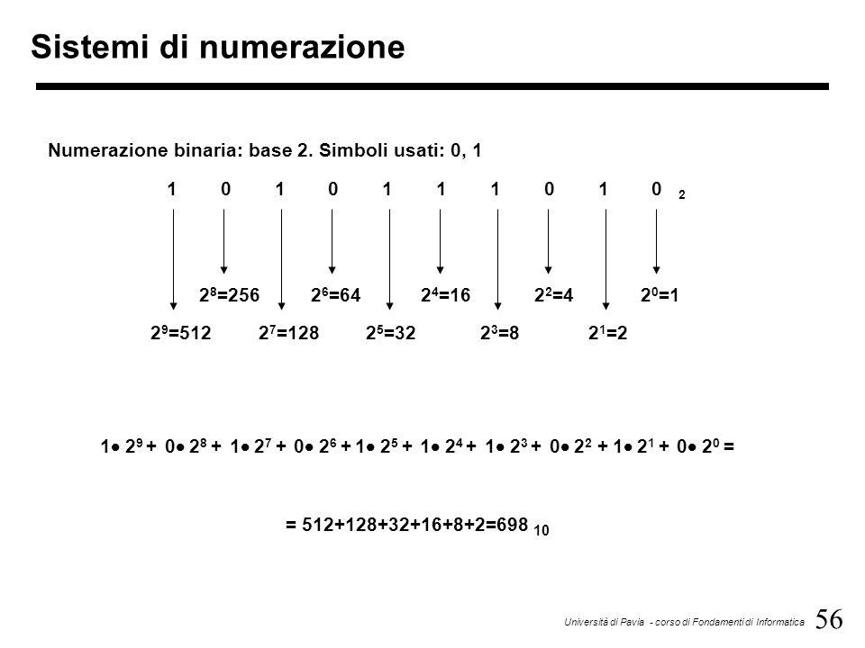56 Università di Pavia - corso di Fondamenti di Informatica Numerazione binaria: base 2. Simboli usati: 0, 1 1 0 1 0 1 1 1 0 1 0 2 2 8 =256 2 6 =64 2