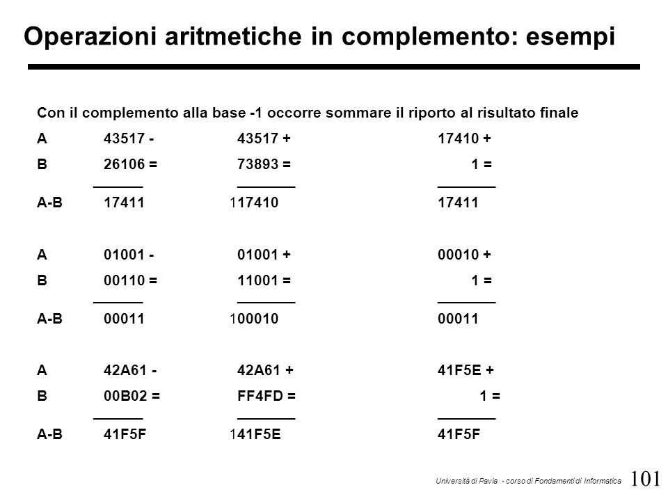 101 Università di Pavia - corso di Fondamenti di Informatica Operazioni aritmetiche in complemento: esempi Con il complemento alla base -1 occorre som