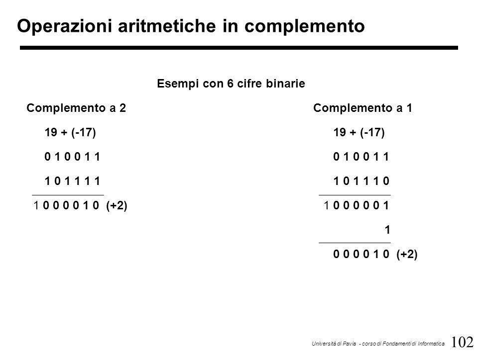 102 Università di Pavia - corso di Fondamenti di Informatica Operazioni aritmetiche in complemento Esempi con 6 cifre binarie Complemento a 2Complemen