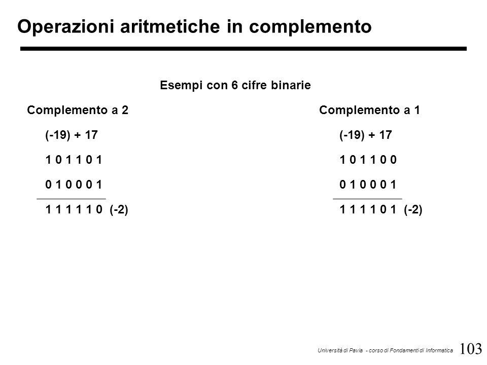 103 Università di Pavia - corso di Fondamenti di Informatica Operazioni aritmetiche in complemento Esempi con 6 cifre binarie Complemento a 2Complemen