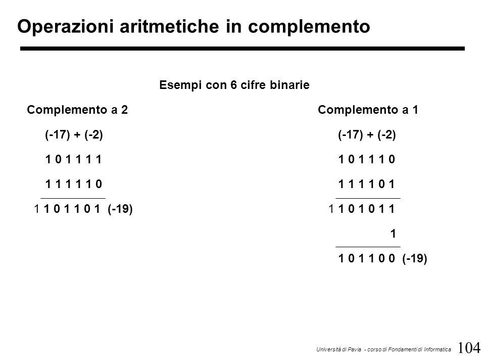 104 Università di Pavia - corso di Fondamenti di Informatica Operazioni aritmetiche in complemento Esempi con 6 cifre binarie Complemento a 2Complemen