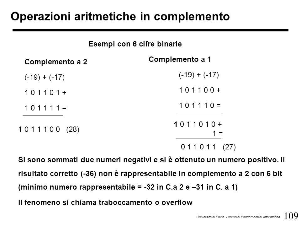 109 Università di Pavia - corso di Fondamenti di Informatica Operazioni aritmetiche in complemento Complemento a 2 (-19) + (-17) 1 0 1 1 0 1 + 1 0 1 1