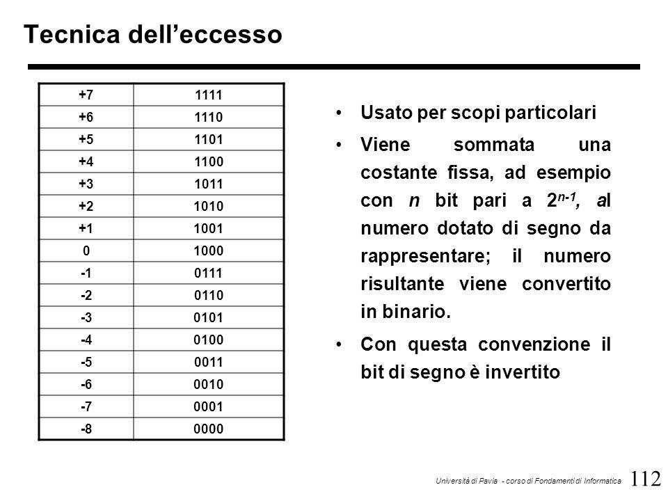 112 Università di Pavia - corso di Fondamenti di Informatica Tecnica delleccesso Usato per scopi particolari Viene sommata una costante fissa, ad esem