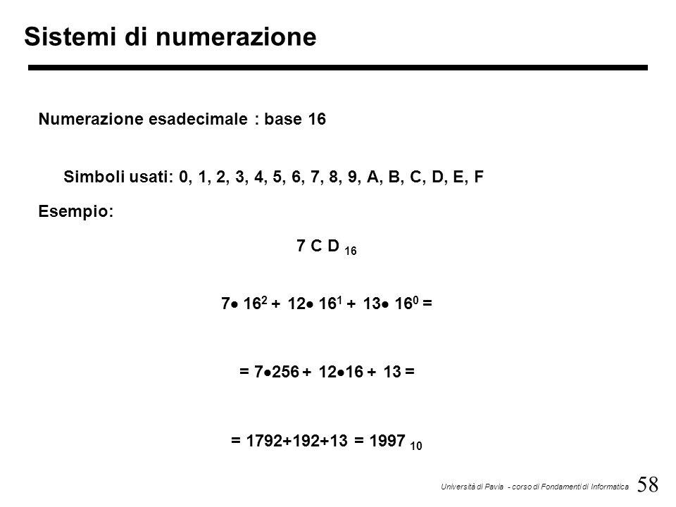 58 Università di Pavia - corso di Fondamenti di Informatica Sistemi di numerazione Numerazione esadecimale : base 16 Simboli usati: 0, 1, 2, 3, 4, 5,