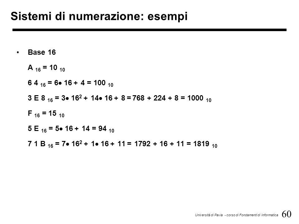 60 Università di Pavia - corso di Fondamenti di Informatica Sistemi di numerazione: esempi Base 16 A 16 = 10 10 6 4 16 = 6 16 + 4 = 100 10 3 E 8 16 =