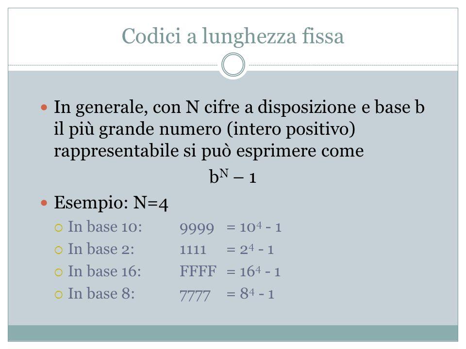 Codici a lunghezza fissa In generale, con N cifre a disposizione e base b il più grande numero (intero positivo) rappresentabile si può esprimere come