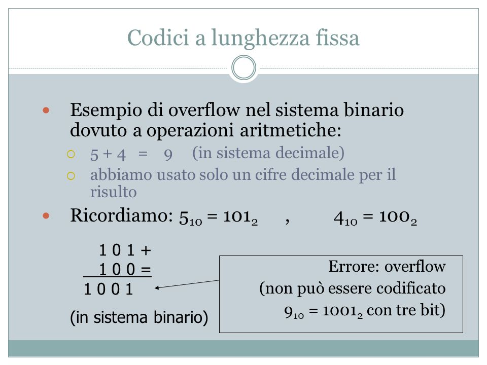 Codici a lunghezza fissa Esempio di overflow nel sistema binario dovuto a operazioni aritmetiche: 5 + 4 = 9 (in sistema decimale) abbiamo usato solo u