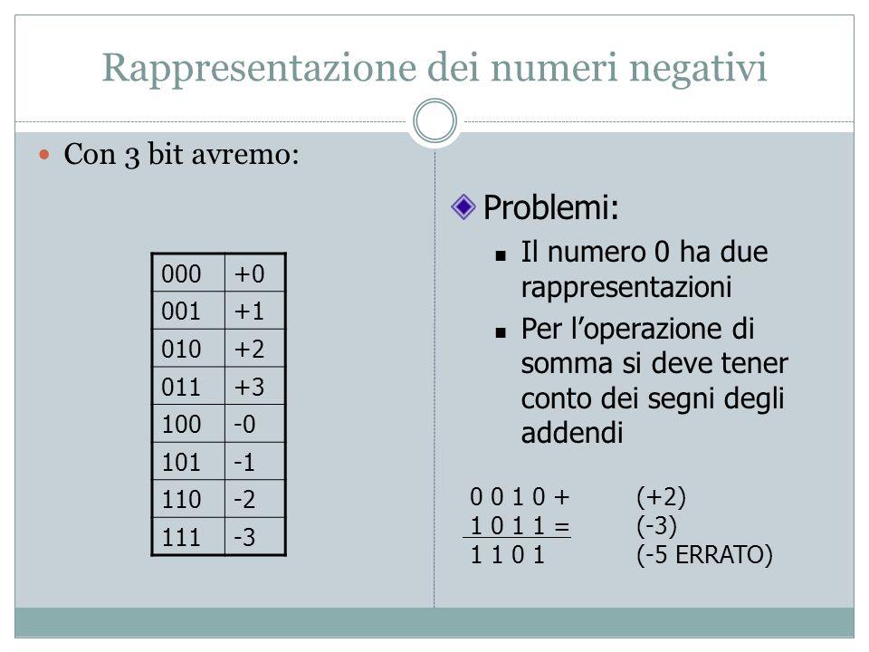 Rappresentazione dei numeri negativi Con 3 bit avremo: 000+0 001+1 010+2 011+3 100-0 101 110-2 111-3 Problemi: Il numero 0 ha due rappresentazioni Per
