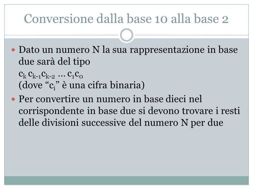 Conversione dalla base 10 alla base 2 Esempio: il numero 6 10 : 6/2 = 3 resto 0 3/2 = 1 resto 1 1/2 = 0 resto 1 Leggendo i resti dal basso verso lalto, si ha che la rappresentazione binaria del numero 6 10 è 110 2