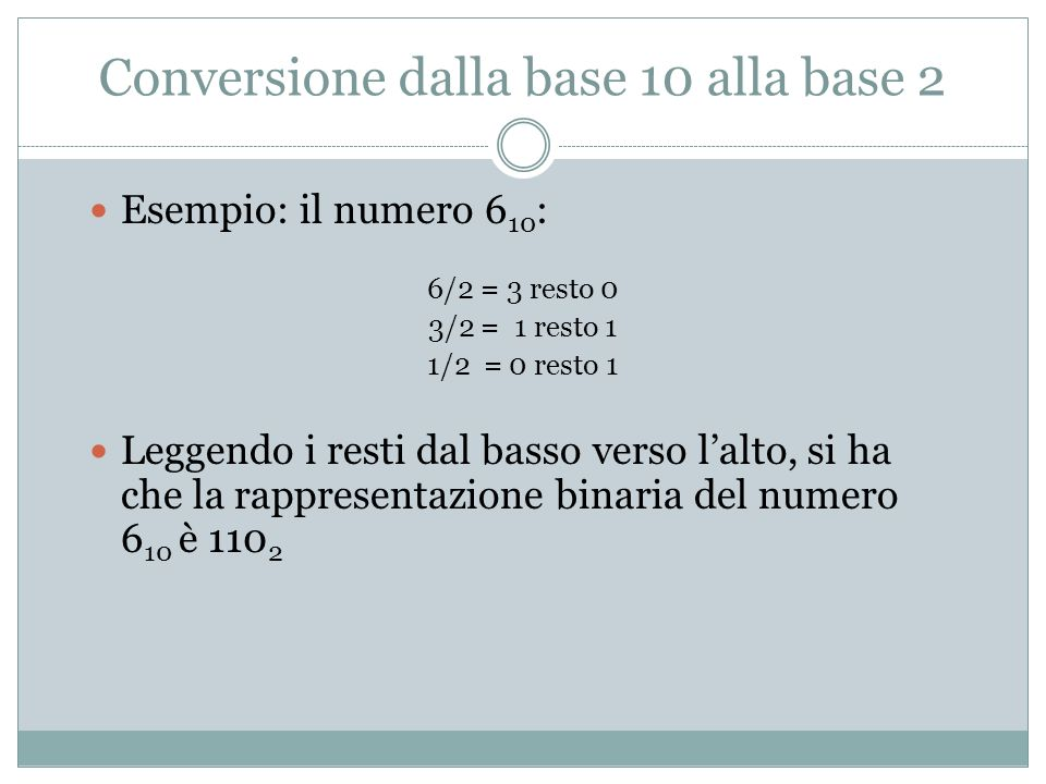 Conversione dalla base 10 alla base 2 Esempio: il numero 345 10 : 345/2 = 172 resto 1 172/2 = 86 resto 0 86/2 = 43 resto 0 43/2 = 21 resto 1 21/2 = 10 resto 1 10/2 = 5 resto 0 5/2 = 2 resto 1 2/2 = 1 resto 0 1/2 = 0 resto 1 Leggendo i resti dal basso verso lalto (in quanto si ottengono a partire dalla cifra meno significativa, lunità), si ha che rappresentazione binaria del numero 345 10 è 101011001 2