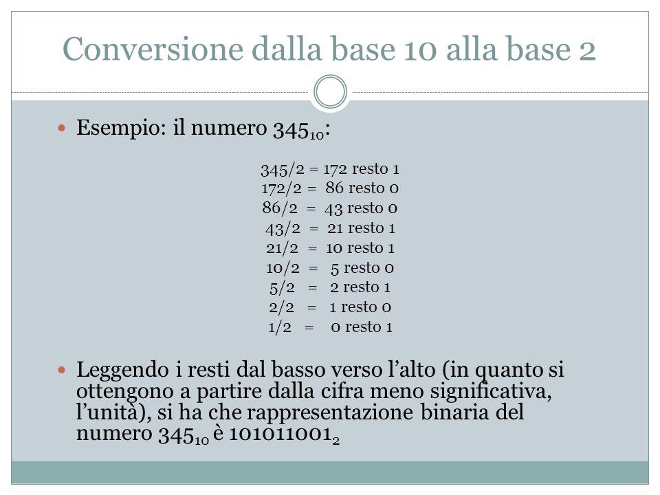 Conversione dalla base 2 alla base 10 Sia c m c m-1 c m-2 … c 1 c 0 un numero rappresentato in base 2, usiamo: c m x 2 m + c m-1 x 2 m-1 + c m-2 x 2 m-2 + … + c 1 x 2 1 + c 0 x 2 0 = N Esempio: 101011001 2 1 x 2 8 + 0 x 2 7 + 1 x 2 6 + 0 x 2 5 + 1 x 2 4 + 1 x 2 3 + 0 x 2 2 + 0 x 2 1 + 1 x 2 0 = 256 + 64 + 16 + 8 + 1 = 345