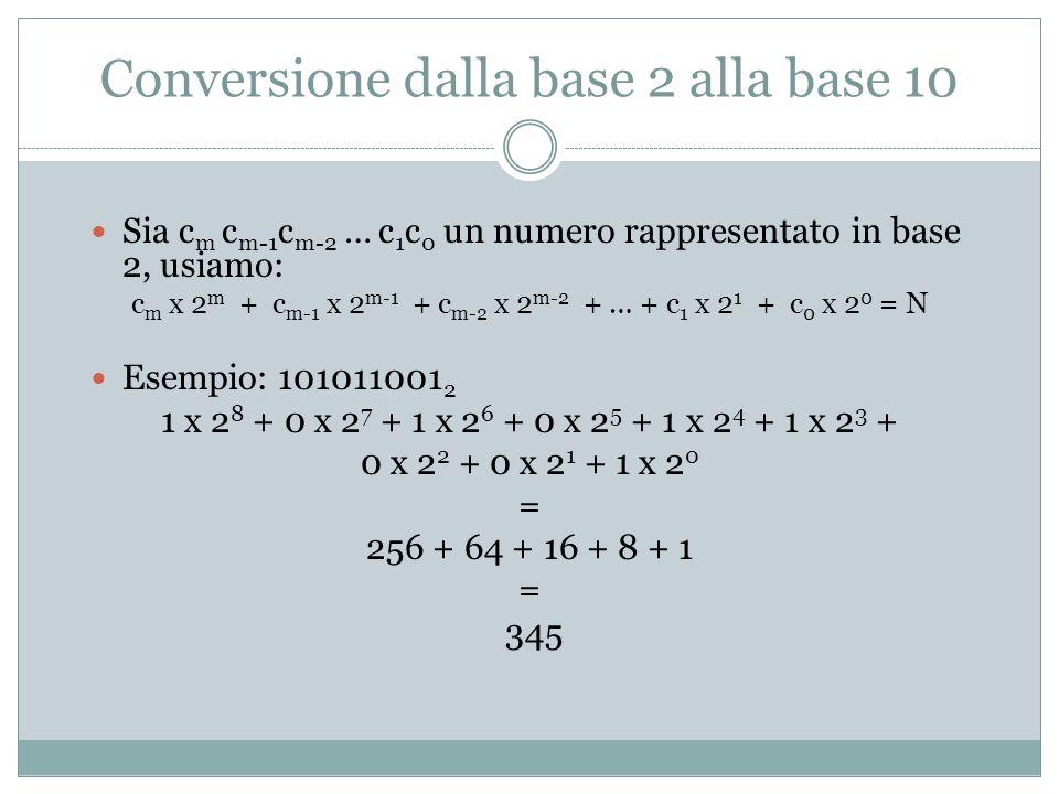 Altri basi: ottale, esadecimale Sistema ottale Utilizza una notazione posizionale basata su otto cifre (0,1,…,7) e sulle potenze di 8 Esempio: 103 8 = 1 x 8 2 + 0 x 8 1 + 3 x 8 0 = 67 Sistema esadecimale Utilizza una notazione posizionale basata su sedici cifre (0,1,…,9,A,B,C,D,E,F) e sulle potenze di 16 Esempio: 103 16 = 1 x 16 2 + 0 x 16 1 + 3 x 16 0 = 259 Esempio: AC4 16 = 10 x 16 2 + 12 x 16 1 + 4 x 16 0 = 2756