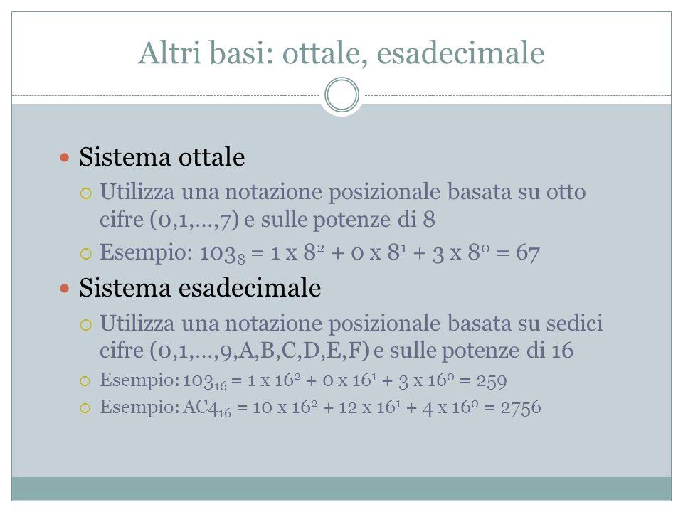 Operazioni su numeri binari Vediamo solo il caso della addizione nella codifica binaria: Si mettono in colonna i numeri da sommare Si calcola il riporto ogni volta che la somma parziale supera il valore 1 Addizione: 0 + 0 = 0 con riporto 0 0 + 1 = 1 con riporto 0 1 + 0 = 1 con riporto 0 1 + 1 = 0 con riporto 1