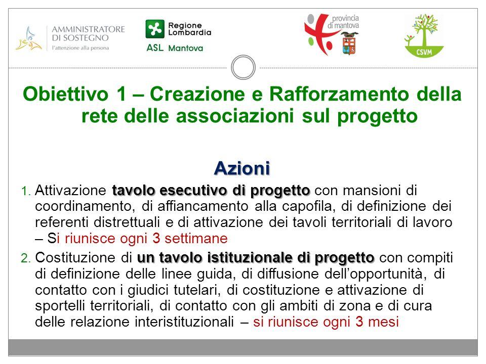 Obiettivo 1 – Creazione e Rafforzamento della rete delle associazioni sul progettoAzioni tavolo esecutivo di progetto 1. Attivazione tavolo esecutivo
