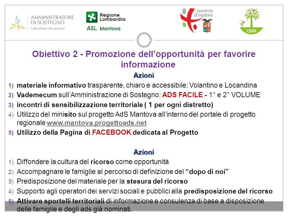 Obiettivo 2 - Promozione dellopportunità per favorire informazioneAzioni 1) materiale informativo trasparente, chiaro e accessibile: Volantino e Locan