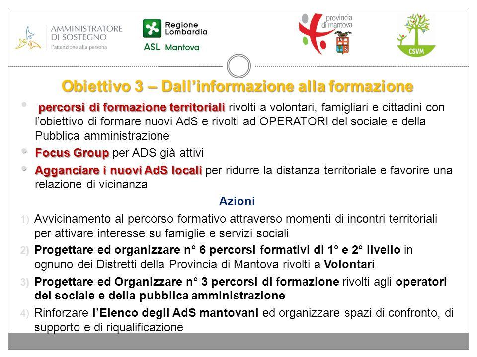 Obiettivo 3 – Dallinformazione alla formazione percorsi di formazione territoriali percorsi di formazione territoriali rivolti a volontari, famigliari