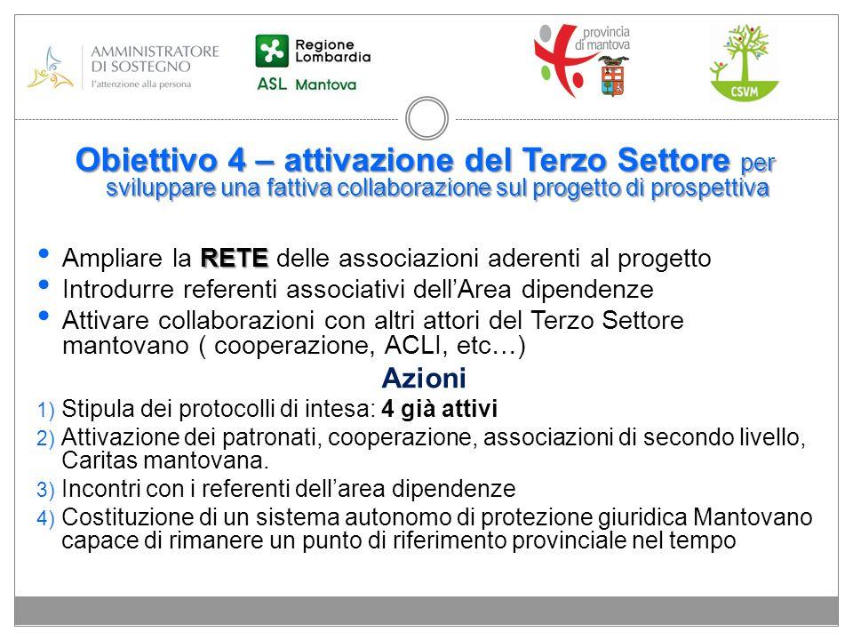 Obiettivo 4 – attivazione del Terzo Settore per sviluppare una fattiva collaborazione sul progetto di prospettiva RETE Ampliare la RETE delle associaz