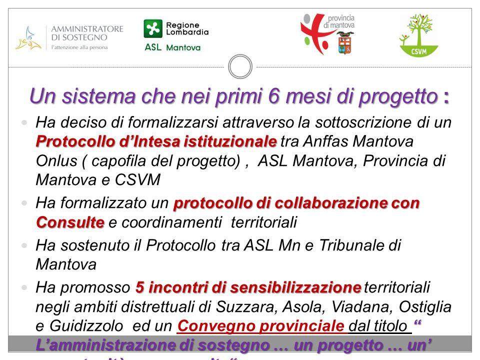 Un sistema che nei primi 6 mesi di progetto : Protocollo dIntesa istituzionale Ha deciso di formalizzarsi attraverso la sottoscrizione di un Protocoll