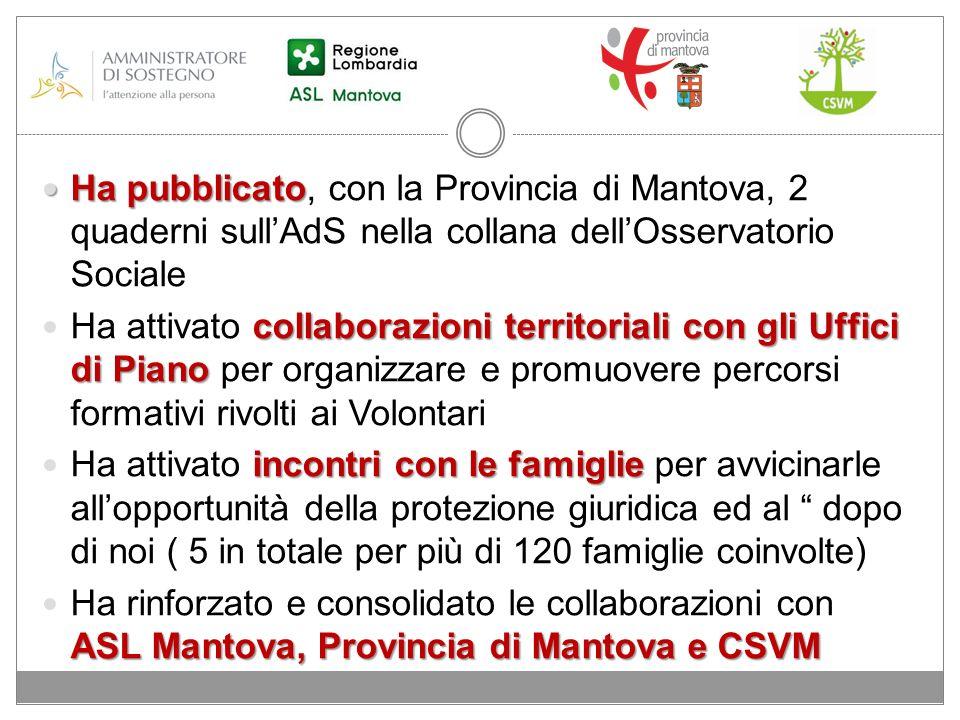 Ha pubblicato Ha pubblicato, con la Provincia di Mantova, 2 quaderni sullAdS nella collana dellOsservatorio Sociale collaborazioni territoriali con gl