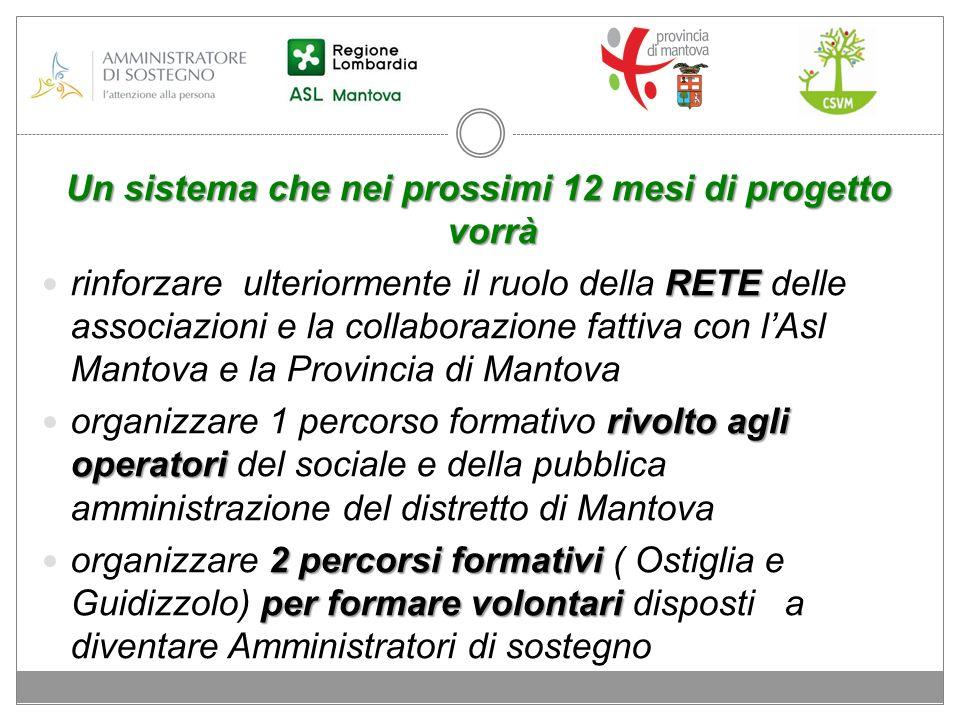 Un sistema che nei prossimi 12 mesi di progetto vorrà RETE rinforzare ulteriormente il ruolo della RETE delle associazioni e la collaborazione fattiva