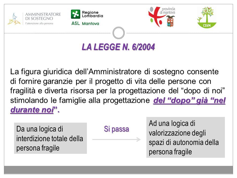 LA LEGGE N. 6/2004 del dopo già nel durante noi. La figura giuridica dellAmministratore di sostegno consente di fornire garanzie per il progetto di vi