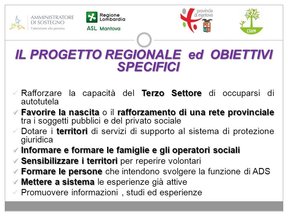 Pagina di FACEBOOK Cerca: Progetto Ads Mantova Clicca : MI PIACE Accedi alle Info del progetto ed utilizza i suoi materiali!