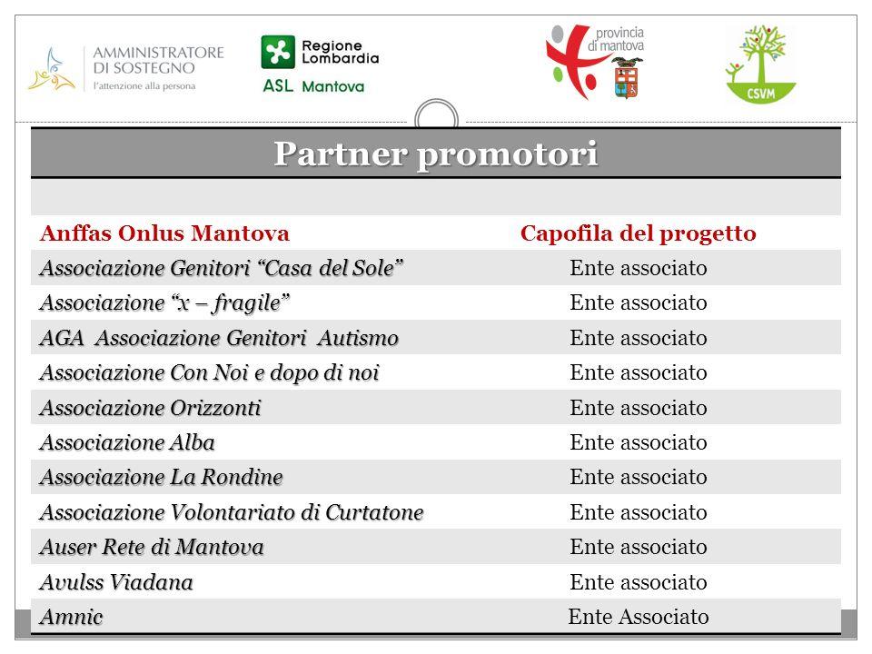 Partner promotori Anffas Onlus MantovaCapofila del progetto Associazione Genitori Casa del Sole Ente associato Associazione x – fragile Ente associato
