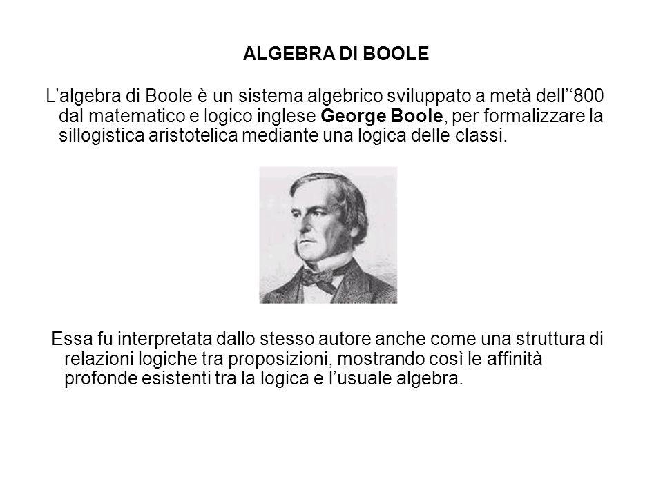 ALGEBRA DI BOOLE Lalgebra di Boole è un sistema algebrico sviluppato a metà dell800 dal matematico e logico inglese George Boole, per formalizzare la