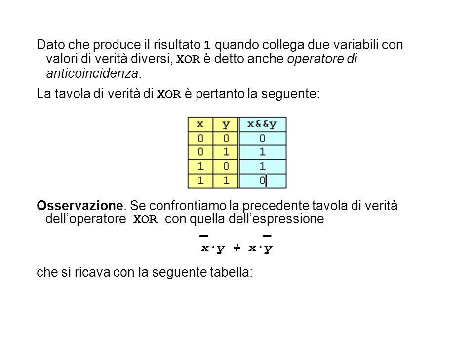 Dato che produce il risultato 1 quando collega due variabili con valori di verità diversi, XOR è detto anche operatore di anticoincidenza. La tavola d