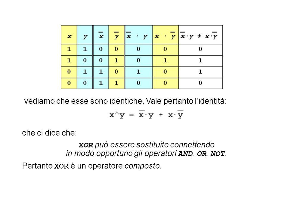 che ci dice che: XOR può essere sostituito connettendo in modo opportuno gli operatori AND, OR, NOT. Pertanto XOR è un operatore composto. vediamo che