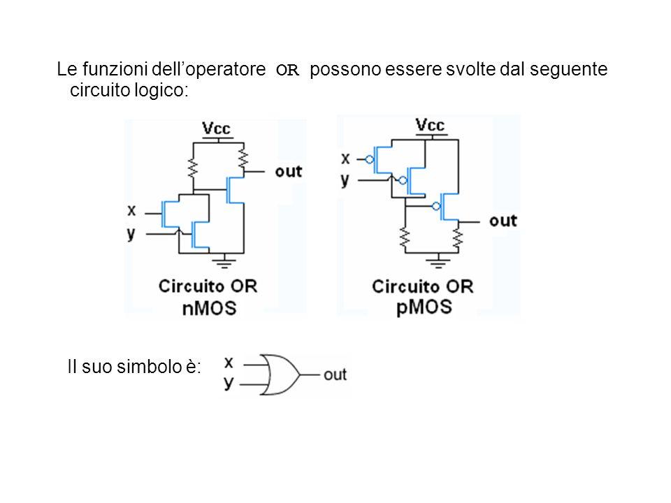 Le funzioni delloperatore OR possono essere svolte dal seguente circuito logico: Il suo simbolo è: