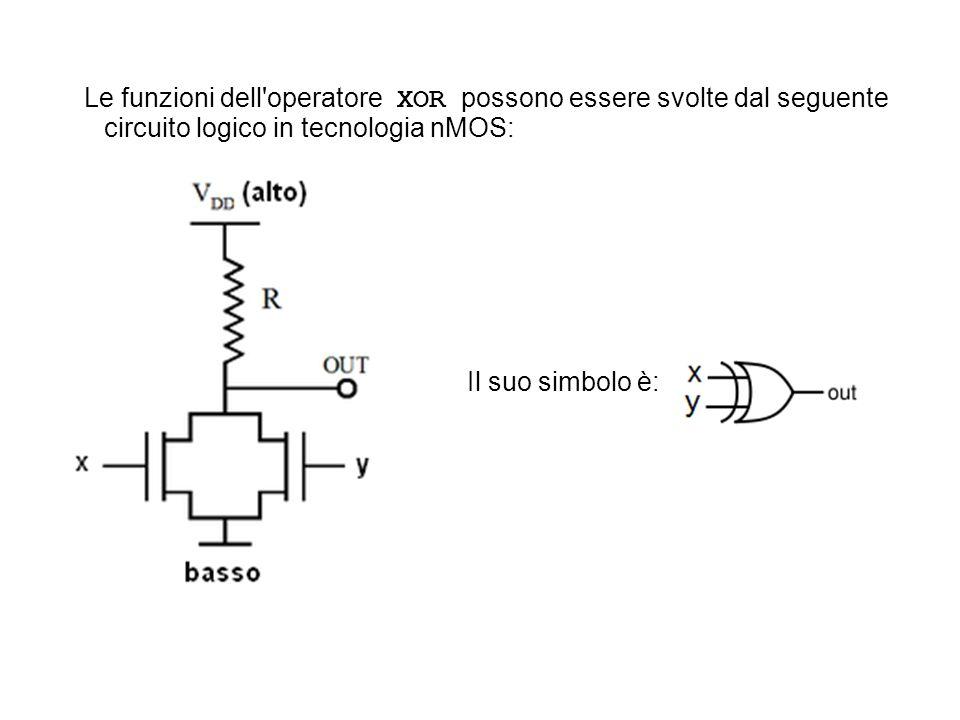Le funzioni dell'operatore XOR possono essere svolte dal seguente circuito logico in tecnologia nMOS: Il suo simbolo è: