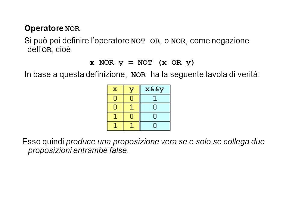 Operatore NOR Si può poi definire loperatore NOT OR, o NOR, come negazione dell OR, cioè x NOR y = NOT (x OR y) In base a questa definizione, NOR ha l