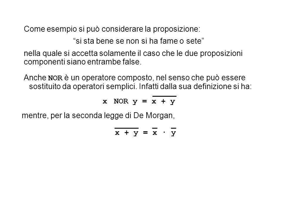 Anche NOR è un operatore composto, nel senso che può essere sostituito da operatori semplici. Infatti dalla sua definizione si ha: _____ x NOR y = x +