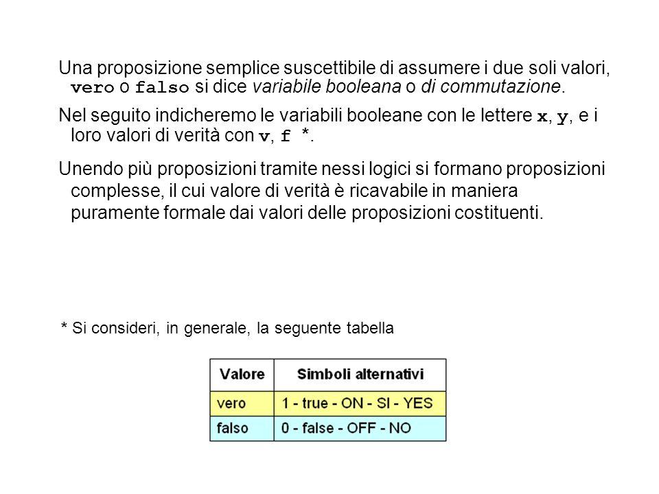 Una proposizione semplice suscettibile di assumere i due soli valori, vero o falso si dice variabile booleana o di commutazione. Nel seguito indichere