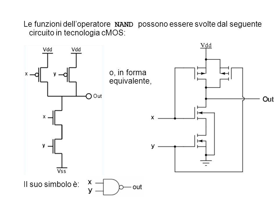 Le funzioni delloperatore NAND possono essere svolte dal seguente circuito in tecnologia cMOS: o, in forma equivalente, Il suo simbolo è: