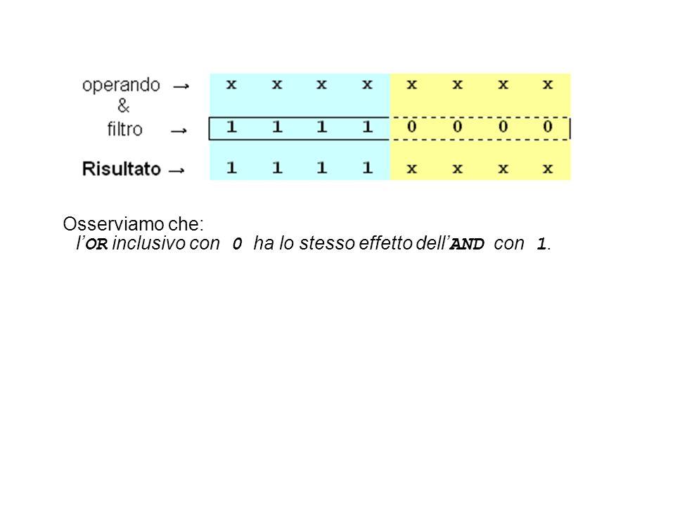 Osserviamo che: l OR inclusivo con 0 ha lo stesso effetto dell AND con 1.