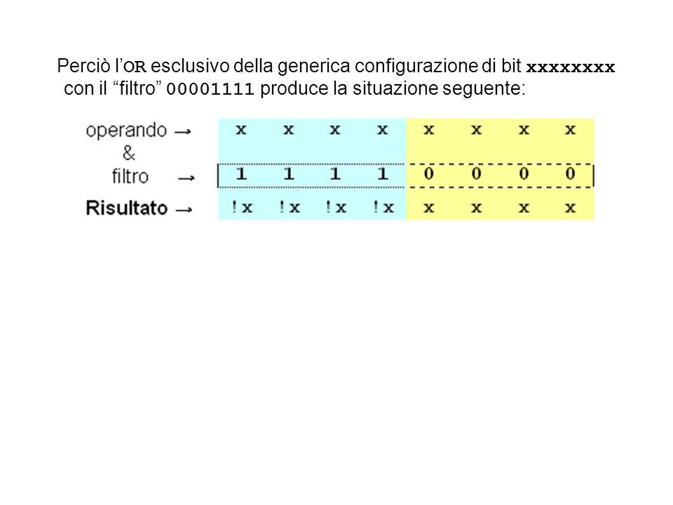 Perciò l OR esclusivo della generica configurazione di bit xxxxxxxx con il filtro 00001111 produce la situazione seguente:
