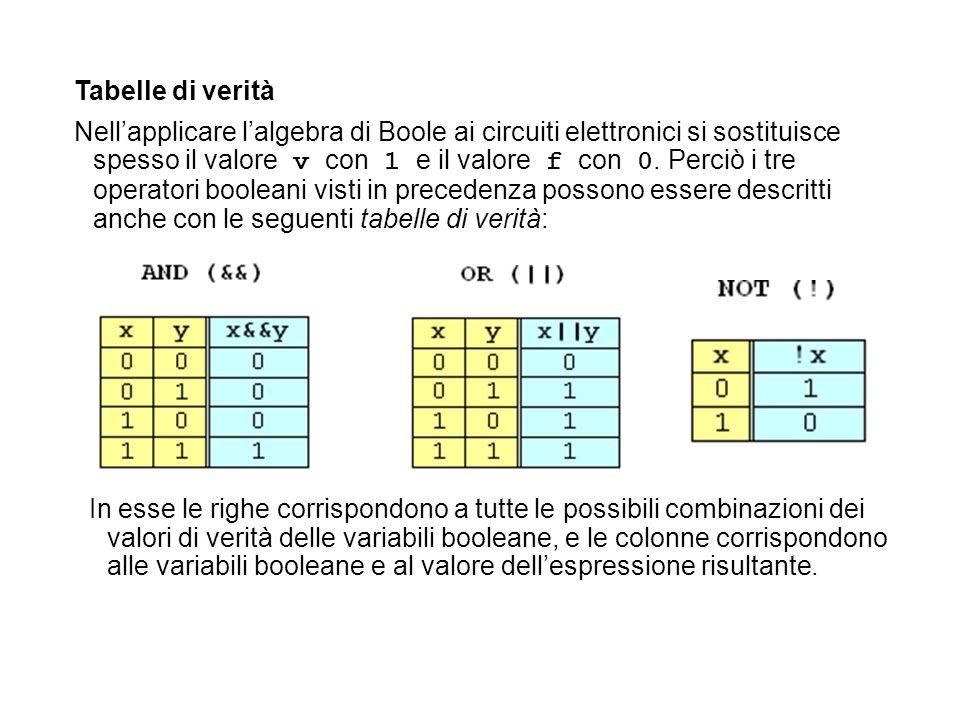 In esse le righe corrispondono a tutte le possibili combinazioni dei valori di verità delle variabili booleane, e le colonne corrispondono alle variab
