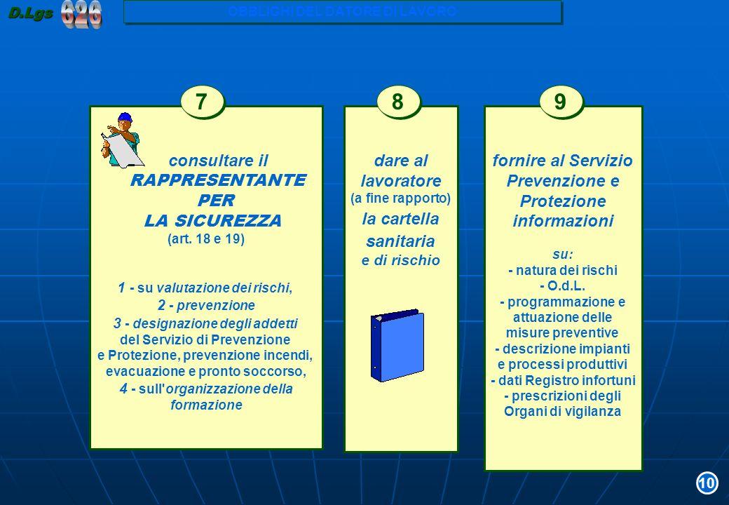 consultare il RAPPRESENTANTE PER LA SICUREZZA (art. 18 e 19) 1 - su valutazione dei rischi, 2 - prevenzione 3 - designazione degli addetti del Servizi
