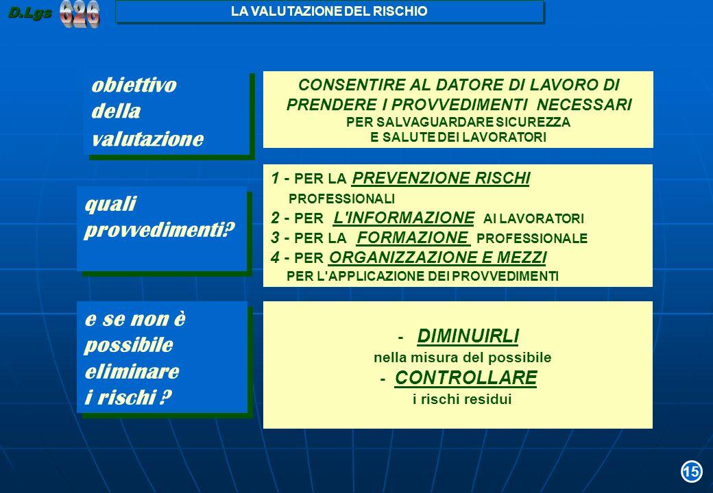 quali provvedimenti? quali provvedimenti? 1 - PER LA PREVENZIONE RISCHI PROFESSIONALI 2 - PER L'INFORMAZIONE AI LAVORATORI 3 - PER LA FORMAZIONE PROFE
