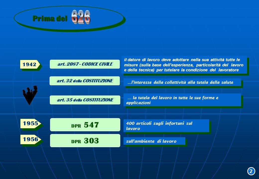 1 - individuare i Dispositivi necessari dopo la Valutazione Rischio 2 - valutare quali Dispositivi acquistare dopo avere esaminati tutti quelli sul mercato 3 - aggiornare i Dispositivi in funzione per eventuali variazioni della Valutazione Rischio 4 - individuare le condizioni nelle quali il Dispositivo va usato in funzione di : - ENTITA DEL RISCHIO - FREQUENZA DELL ESPOSIZIONE - CARATTERISTICHE DEL POSTO DI LAVORO 5 - fornire i Dispositivi ai lavoratori 6 - mantenere in efficIenza i Dispositivi 7 - fornire ai lavoratori le istruzioni per l uso dei Dispositivi 8 - fornire l addestramento per l uso dei Dispositivi dell udito obblighi dei Datori di lavoro (art.