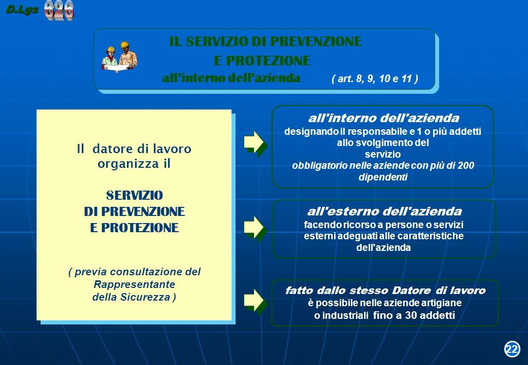 Il datore di lavoro organizza il SERVIZIO DI PREVENZIONE E PROTEZIONE ( previa consultazione del Rappresentante della Sicurezza ) Il datore di lavoro